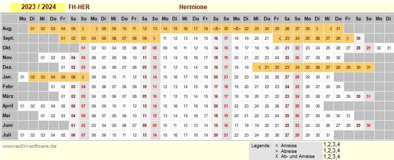Verfügbarkeit Haus Hermione